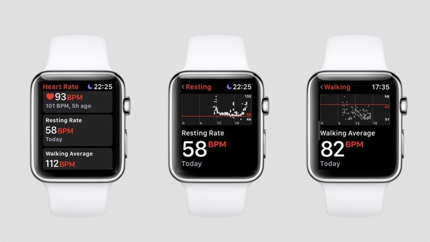 đo nhịp tim từ apple watch 3 | dienthoaigiakho.vn