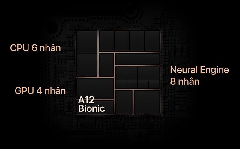 chip a12 boinic | dienthoaigiakho.vn